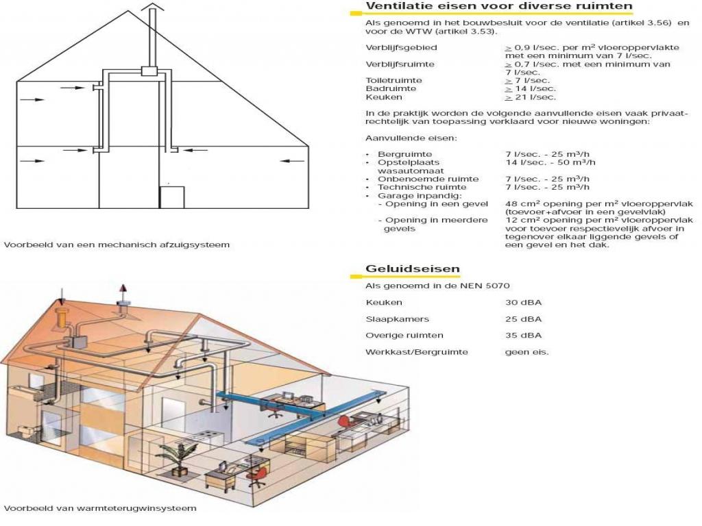 Natuurlijke Ventilatie Slaapkamer : CREATOR: gd-jpeg v1.0 (using IJG ...
